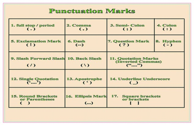 Punctuation-Marks